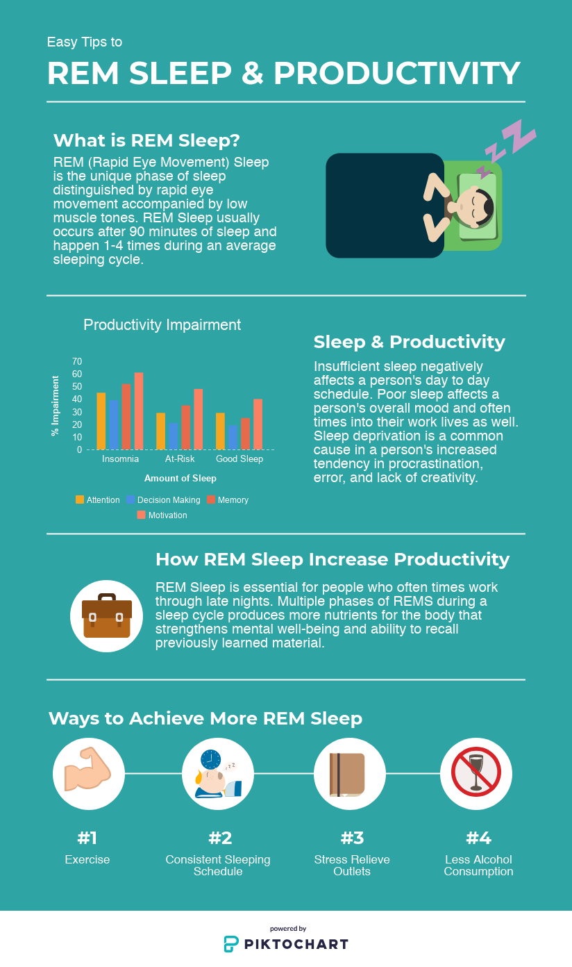 What is REM Sleep and Why is it Important | Tochta Mattresses